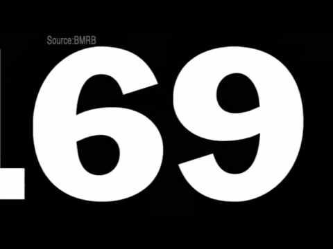 1998 NHS Smoking helpline campaign - Number - '69' - YouTube