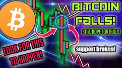 BITCOIN PRICE STUMBLES THROUGH CRITICAL SUPPORT!! IS BTC IN A NEW DOWNTREND?
