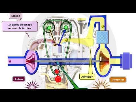 INTRODUCCIÓN A LA TECNOLOGÍA DEL AUTOMÓVIL - Módulo 7 (3/14)