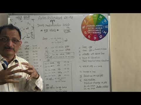 Aries/मेष - Yearly Prediction For 2020 By Kumar Joshi