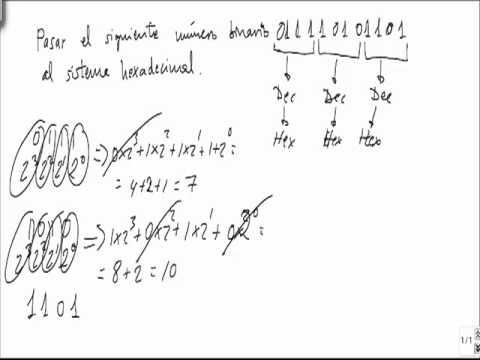 electronica-convertir-un-numero-binario-en-hexadecimal