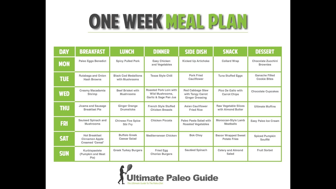 Metabolic - best diet meal plan - YouTube