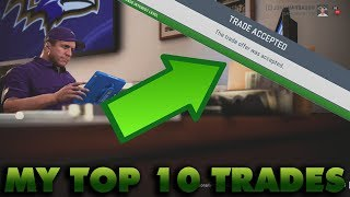 Top 10 Players to Trade For in Franchise! Madden 19 Franchise Tips