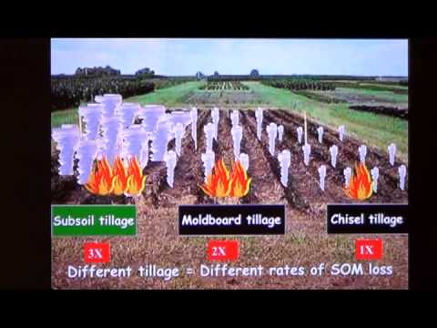 Colorado Soil Health Series --- Soil Health Part II--A, (Storm Casper)