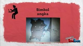 geografi tingkatan 2 bab 6