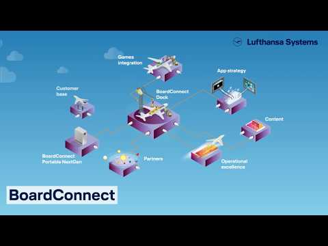 Explore BoardConnect our IFE solution / Lufthansa Systems