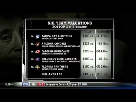 The valuation of teams in the National Hockey League - Forbes SportsMoney