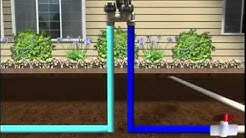 Action Irrigation Jacksonville