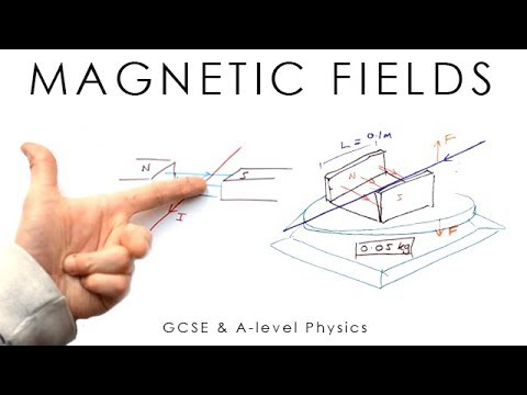 Magnetic Fields, Flux Density & Motor Effect - A-level Physics