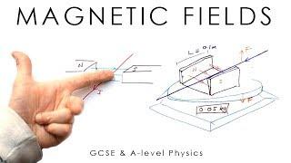 Magnetic Fields, Flux Density & Motor Effect - A-level Physics