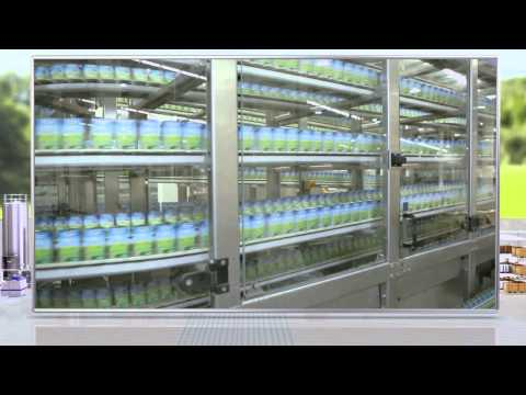 Full Plant Solutions From Tetra Pak®