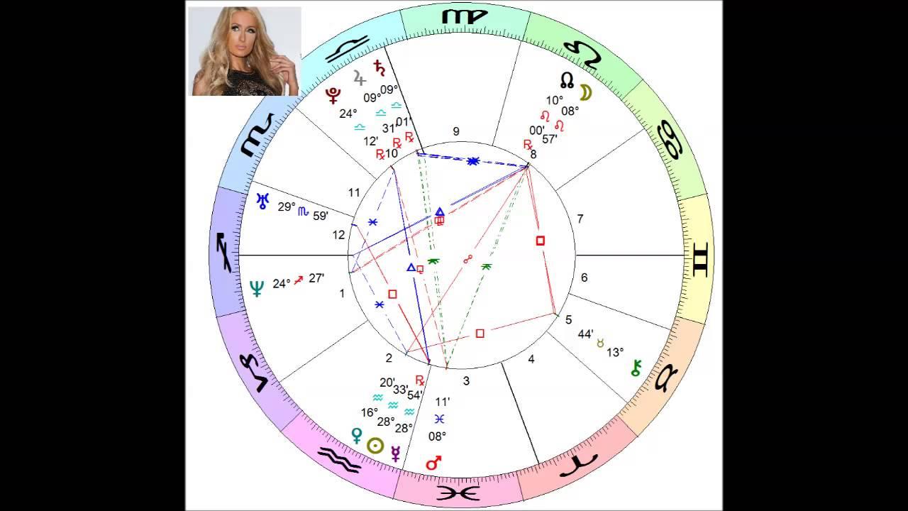 Famous horoscopes paris hilton astrology youtube famous horoscopes paris hilton astrology nvjuhfo Image collections