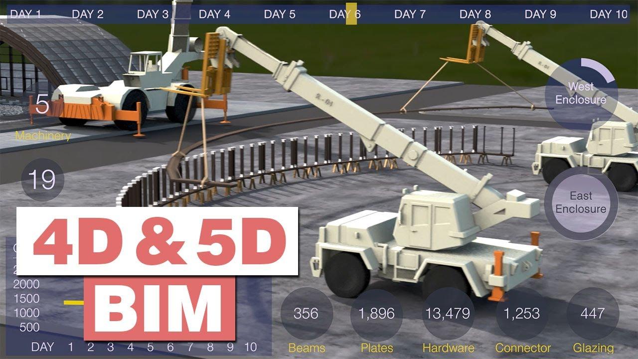 4D BIM Construction Schedule Animation | 5D Cost Simulation