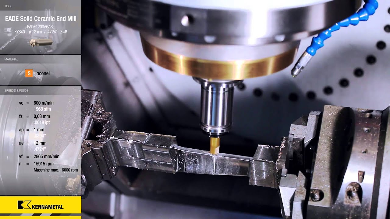 kennametal tools. turbine blade machining with kennametal\u0027s standard ceramic tools - youtube kennametal o