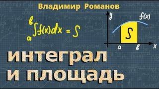 алгебра ИНТЕГРАЛ площадь криволинейной трапеции 10 11 класс