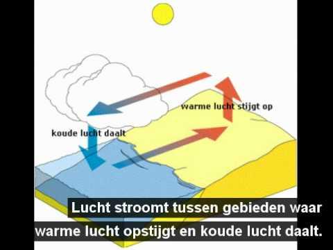 Hoe onstaat wind youtube - Hoe het ontwerpen van een levende ...