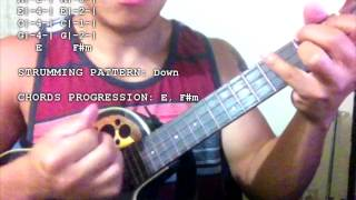 Kimie Miner - Make Me Say (ft. Imua Garza) (Chords Tutorial) (Ukulele)