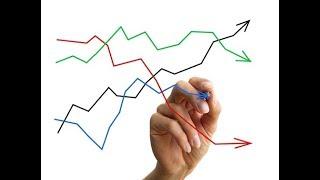 BİTCOİN Güncel Destek ve Direnç Noktaları - Teknik Fiyat Analizi  - Bitcoin Al Sat