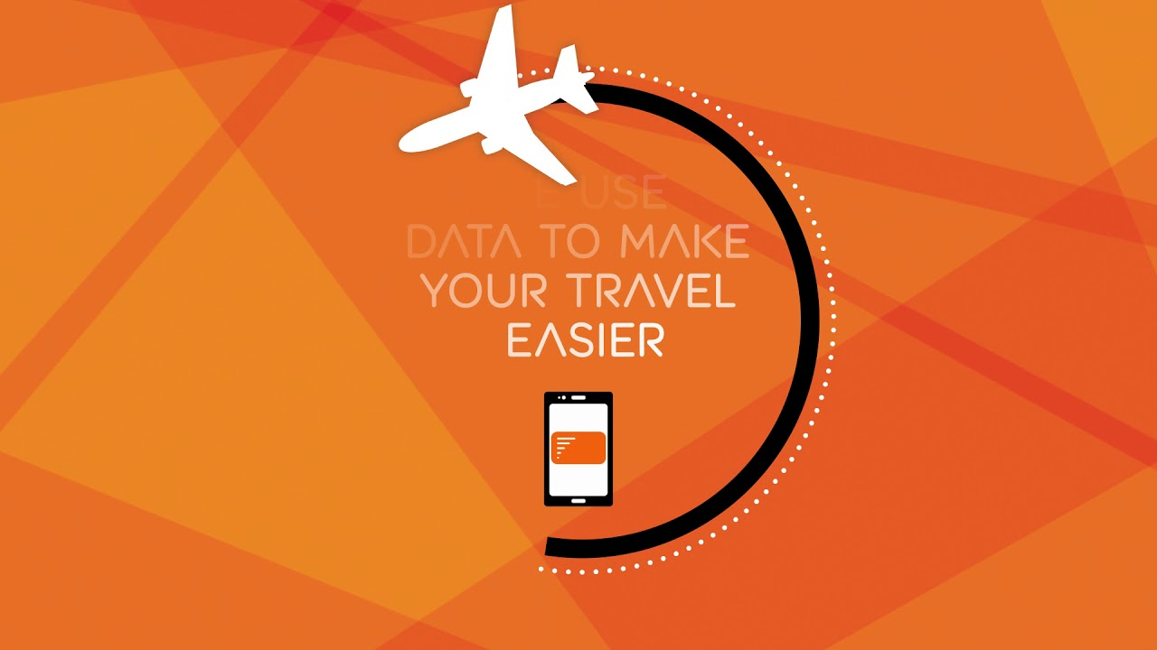 Privacy policy   easyJet