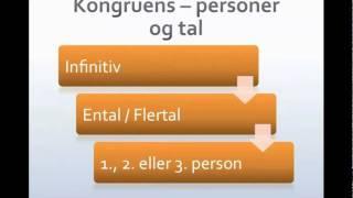 Videolektion: Fundamentalt om verber