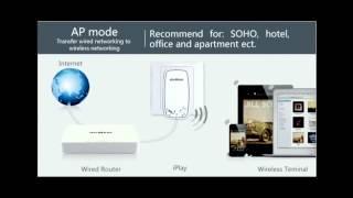 Cubetek Airmobi iplay2 Wifi Music Router