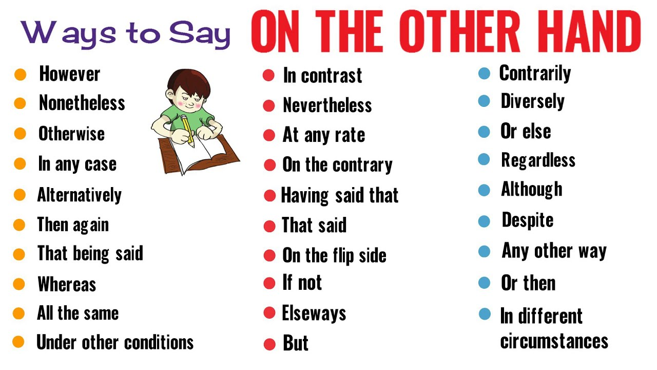 ON THE OTHER HAND Synonym: List of 29 Powerful Synonyms for ON THE OTHER  HAND in English!!