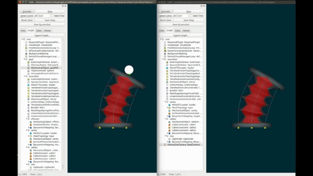 CommunicationController – SOFT ROBOTS Plugin for SOFA