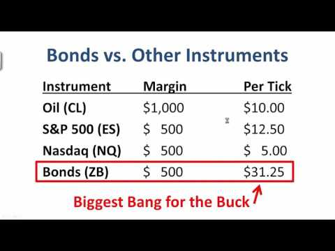 MarketFest: The Treasury Map: How To Day Trade Bonds [with J