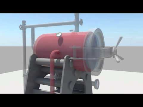 Animated autoclave