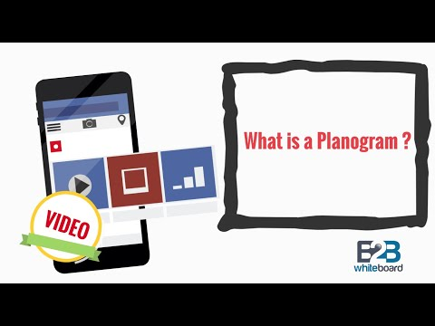 What is a Planogram ?