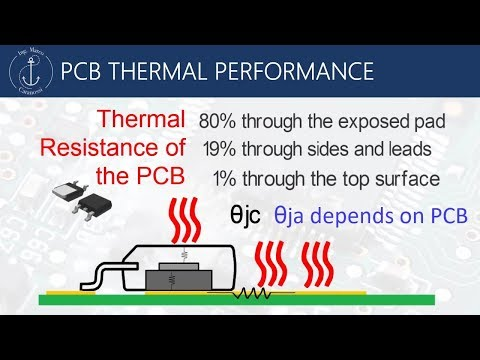 PCB/Electronics: Thermal Management, Cooling And Derating