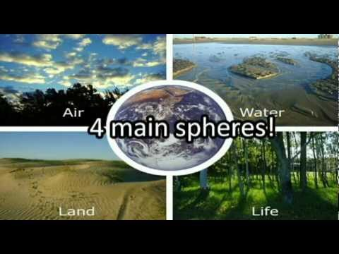 Different spheres of earth