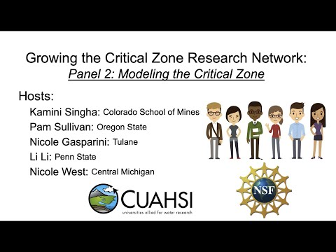 Panel 2: Modeling The Critical Zone