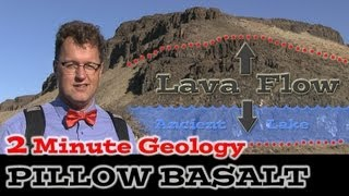 Pillow Basalt (Lavas) and Palagonite. Result of lava flowing into water