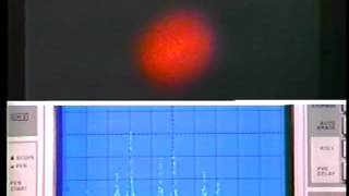 Laser fundamentals II: Laser transverse modes | MIT Video Demonstrations in Lasers and Optics