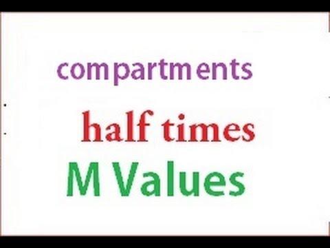 PADI Divemaster, PADI IDC: Compartments, Half Times and M values made easy