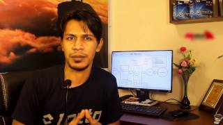 Affiliate Marketing Bangla | Which Marketing Tools You Need To Start Digital Marketing