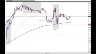 Introduction to Forex Bank Trading Strategies   January 13th 2013
