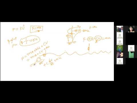 Dynamic Equations of