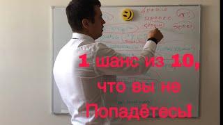видео Потребительский кредит