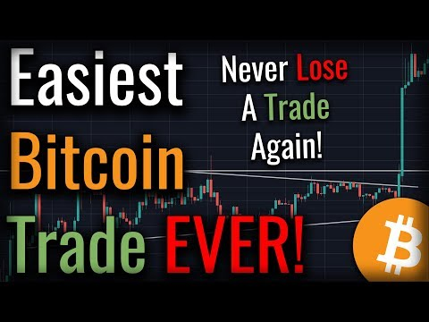 How To Make Free Money With Bitcoin Trading - Never Lose A Trade Again