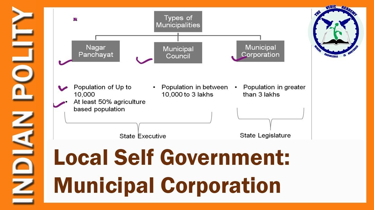 Municipal Corporation : Local Self Government | Indian ...