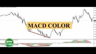 Индикатор MACD Color или цветной МАКД