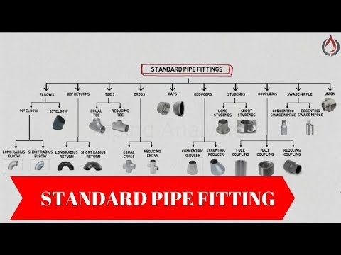 Standard Pipe Fittings Chart | Piping Analysis