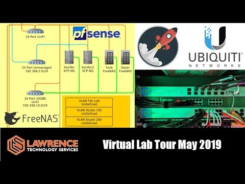 Virtualization Lab Network Setup / Demo using XCP-NG, UniFi, pfsense and Xen Orchestra
