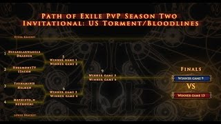 Path of Exile Competive Season Invitationals Season 2