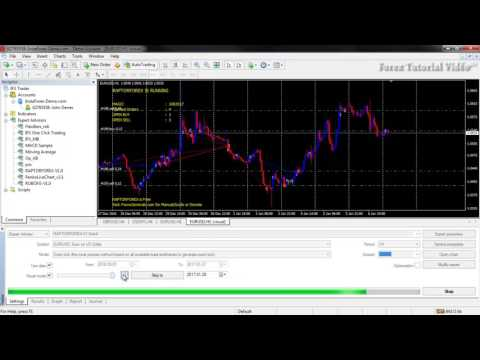 2500 Automated Forex Trading System: Free RAPTORFOREX EA