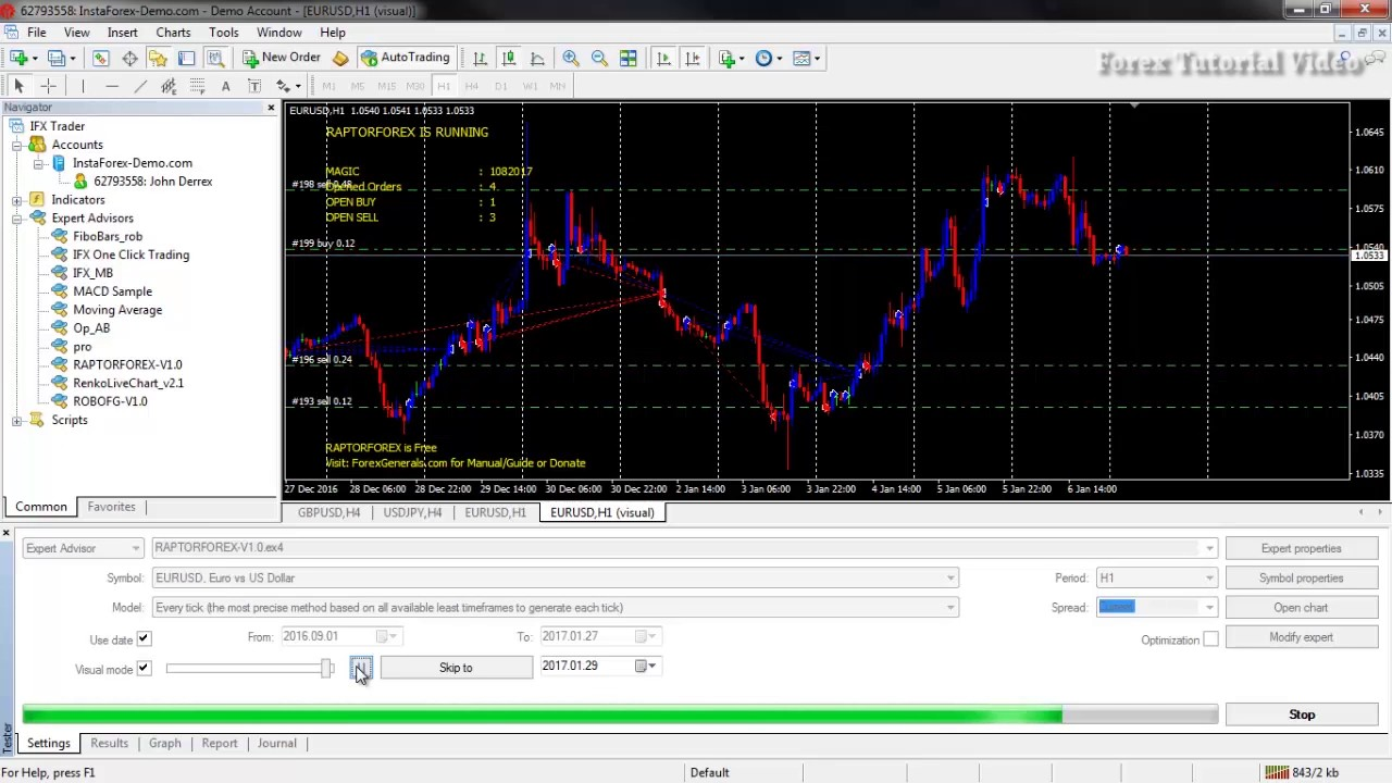 Forex mt4 ea automated trading system