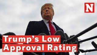 Donald Trump Approval Rating Average Lowest Since World War II