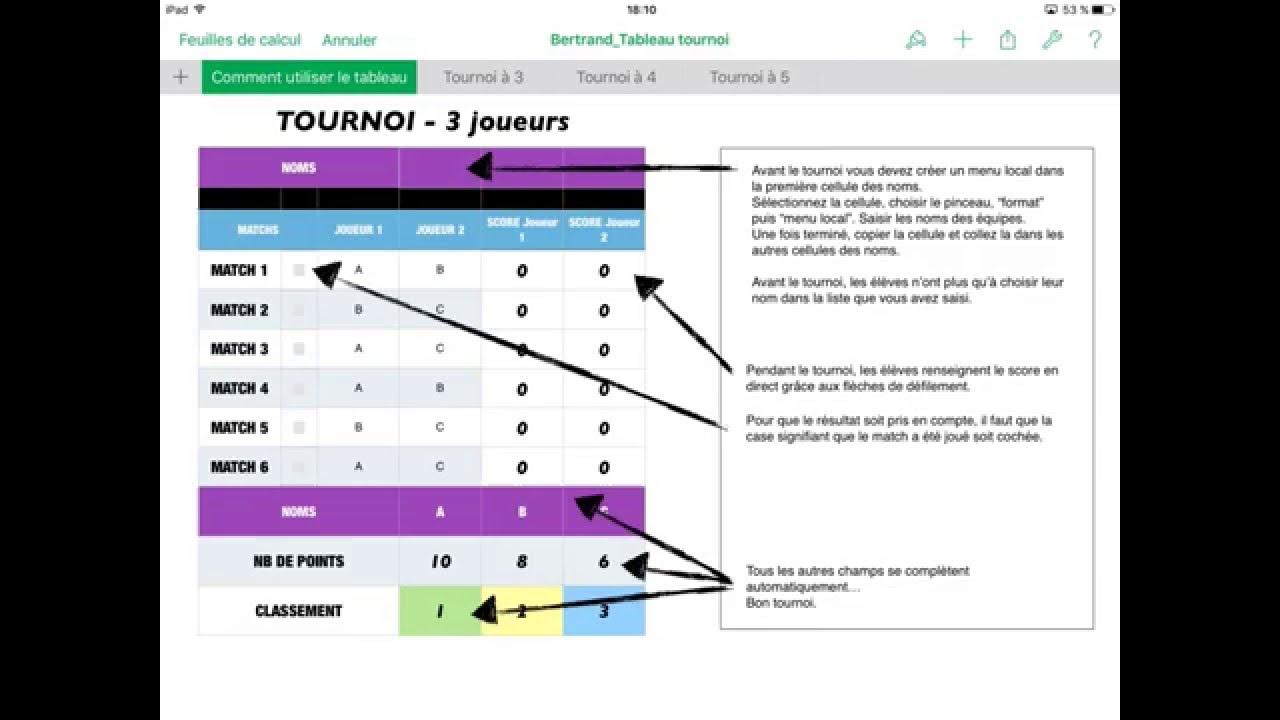 Numbers Tableau Tournoi Sur Tableps Tactile Eps